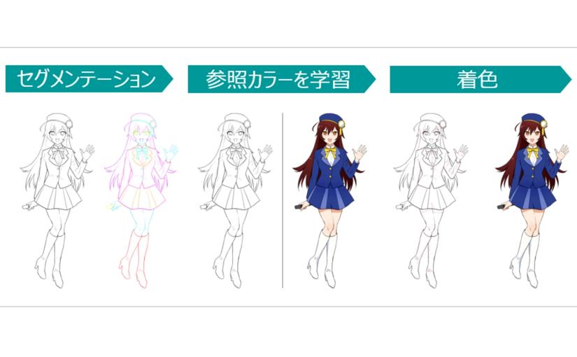 東映アニメ、AIで色付け作業時間を10分の1に短縮するプロジェクトに参画
