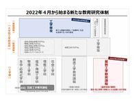 名古屋工業大学からのニュース画像[2155]