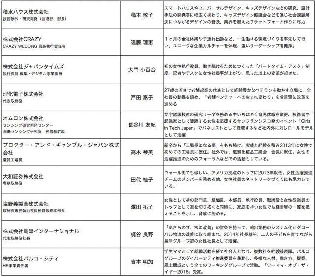 list-640x564-1