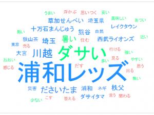 図4:埼玉県といえば「○○!」。思いつく○○を教えてください(自由記入 n=516)<br> (株式会社ユーザーローカル社「テキストマイニングツール」利用)