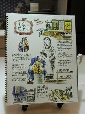 パナソニックセンター大阪のスタッフが手描きした民泊リフォームのリライフストーリー