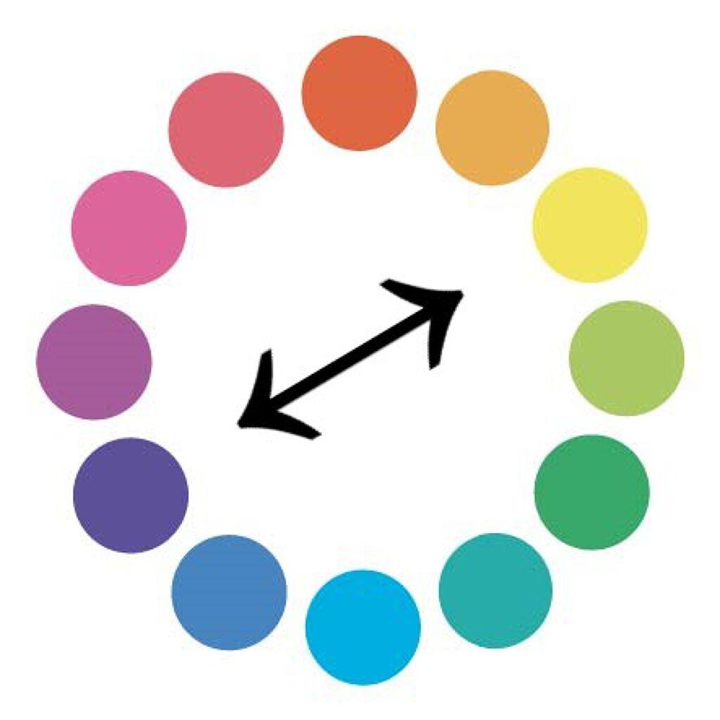 """市販で人気のおすすめ""""紫シャンプー(ムラシャン)""""7選│黄ばみを抑えて染めたての仕上がりをキープの画像"""
