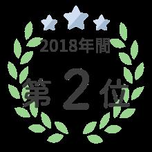 LIPSベストコスメ2018カテゴリ賞 チーク部門 第2位
