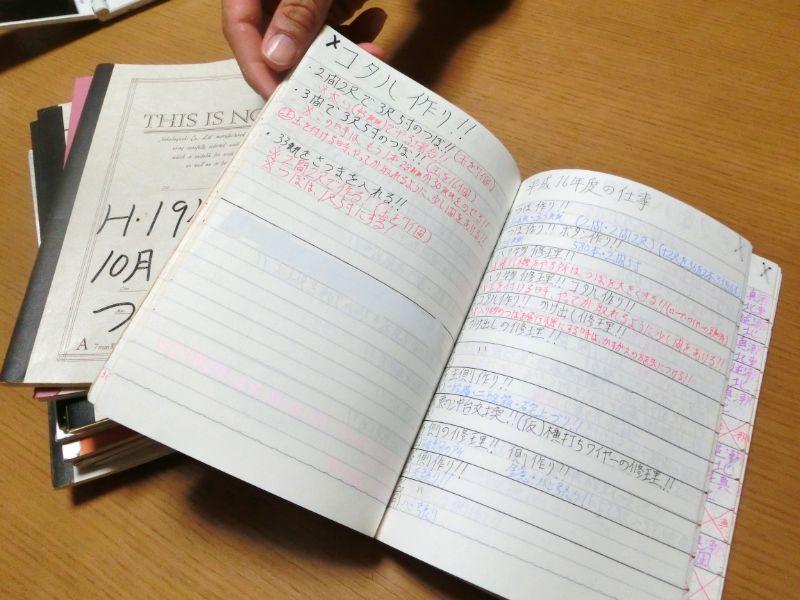 書きためたノートは数十冊にのぼる