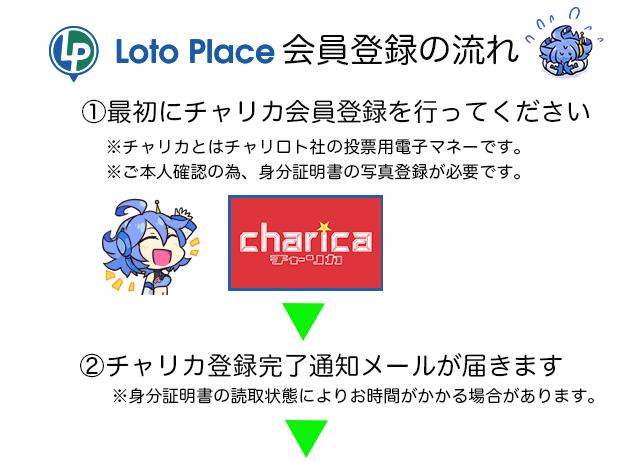 memberflow
