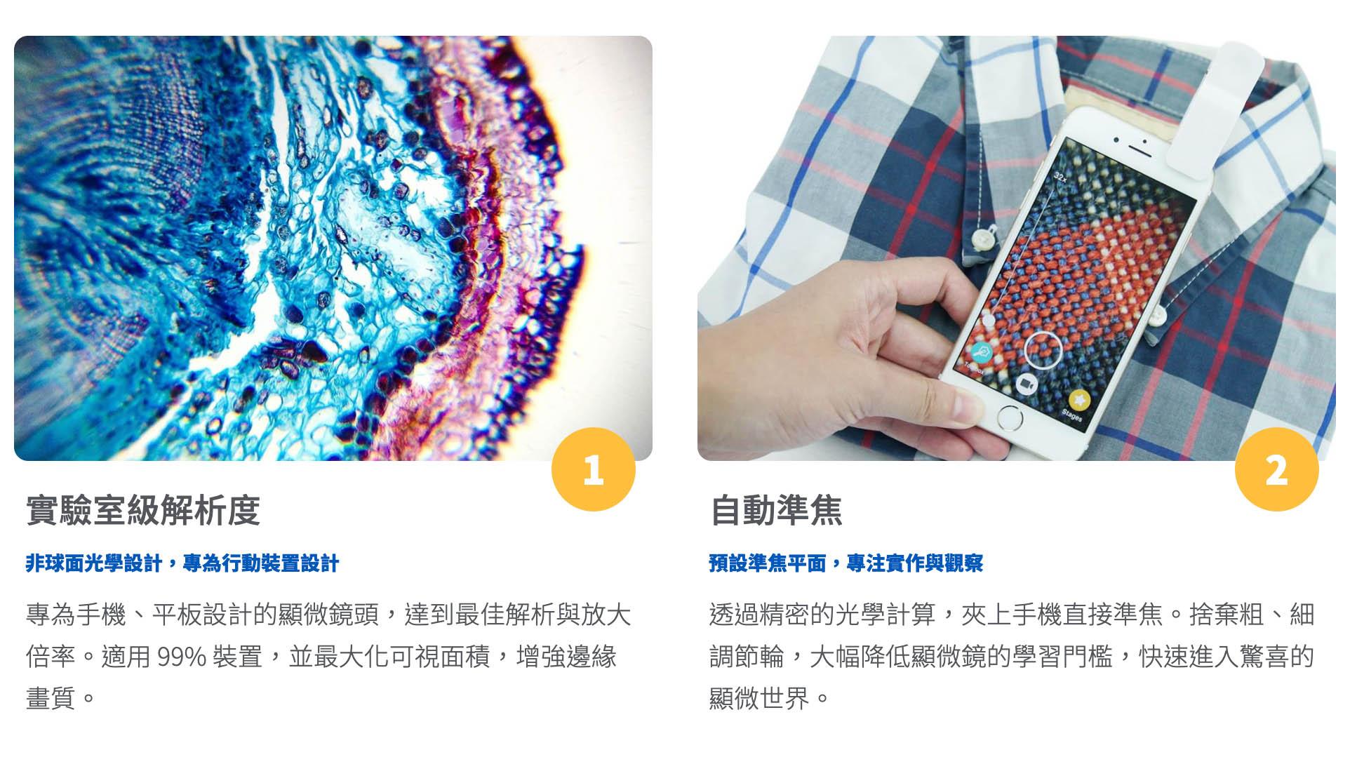 最受歡迎的 6 大產品特色(1&2)