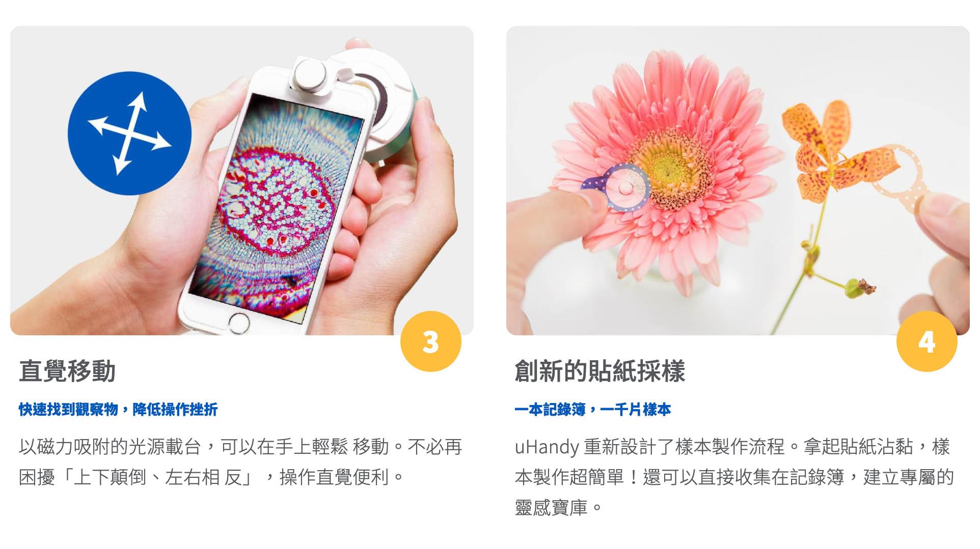 最受歡迎的 6 大產品特色(3&4)