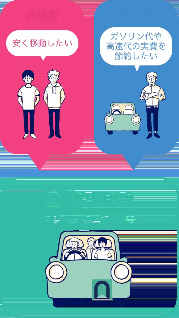 ライドシェアサービス「notteco」のイメージ
