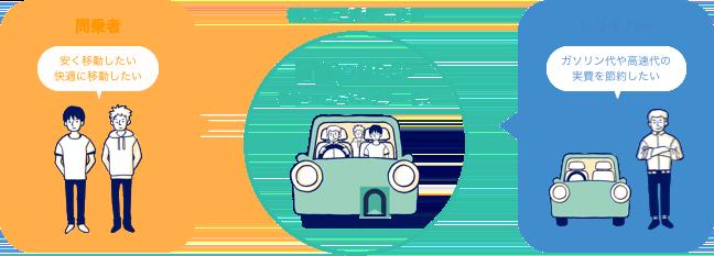 nottecoとは? – notteco(のっ...