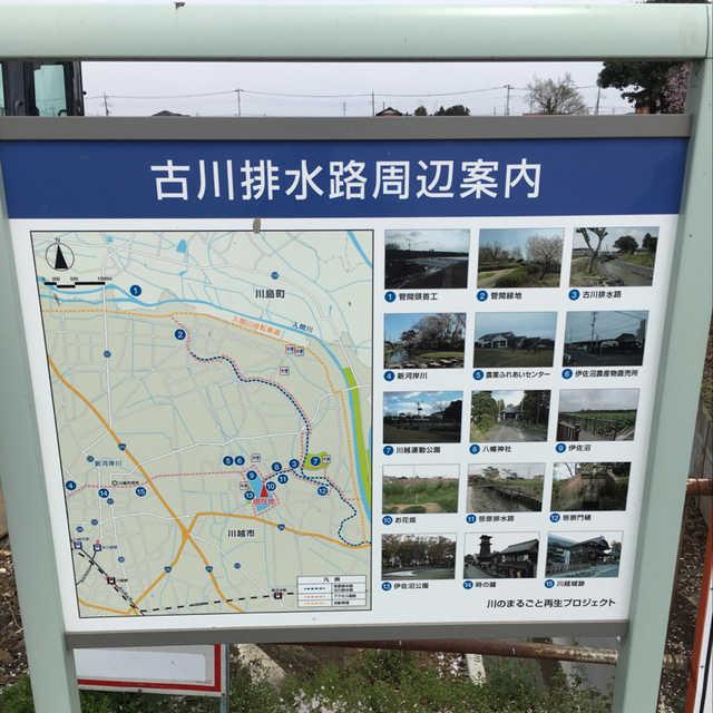 古川排水路周辺施設