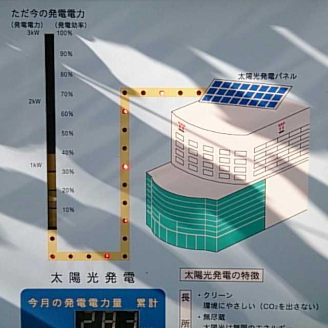 太陽光で発電しています