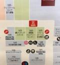 ららぽーと立川立飛(1F 北側ベビー休憩室)の授乳室・オムツ替え台情報
