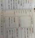 田園調布本町児童館(2F)のオムツ替え台情報