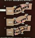 イオン広島祇園店(1.2.3F)の授乳室・オムツ替え台情報
