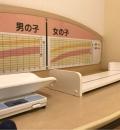 イオン札幌藻岩店の授乳室・オムツ替え台情報