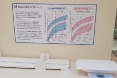 イオンモール四條畷(3F)の授乳室・オムツ替え台情報