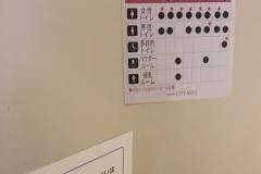 京阪シティモール(3F)の授乳室情報