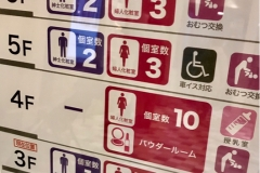 町田マルイ(5F)の授乳室・オムツ替え台情報