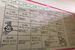 イオン伏見店〔旧 伏見サティ〕(3F)の授乳室・オムツ替え台情報