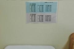 アモールショッピングセンター(1F)の授乳室・オムツ替え台情報