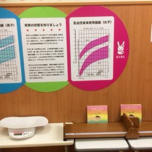 イオン東岸和田店(2階 赤ちゃん休憩室)の授乳室・オムツ替え台情報 画像8