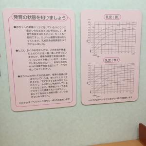 イオンタウン大垣(1F)の授乳室・オムツ替え台情報 画像1