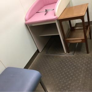 大田区立浜竹図書館(1F)の授乳室・オムツ替え台情報 画像1