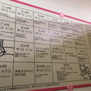 イオン伏見店〔旧 伏見サティ〕(3F)の授乳室・オムツ替え台情報 画像1