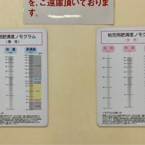 イオン東雲店(2F)の授乳室・オムツ替え台情報 画像2