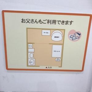 アリオ鳳(2F)の授乳室・オムツ替え台情報 画像4