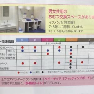 タカシマヤゲートタワーの授乳オムツ替えスペース一覧