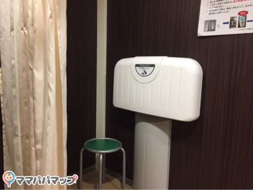 東京 都立 多摩 総合 医療 センター