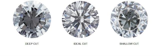 何故カットの良いダイヤモンドが光り輝くのか。
