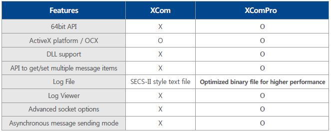 XComSECS-3.PNG
