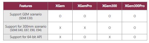 XGEM-2.PNG