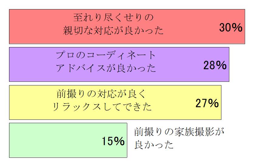 graph2-2.png