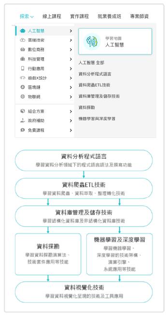 learn-map