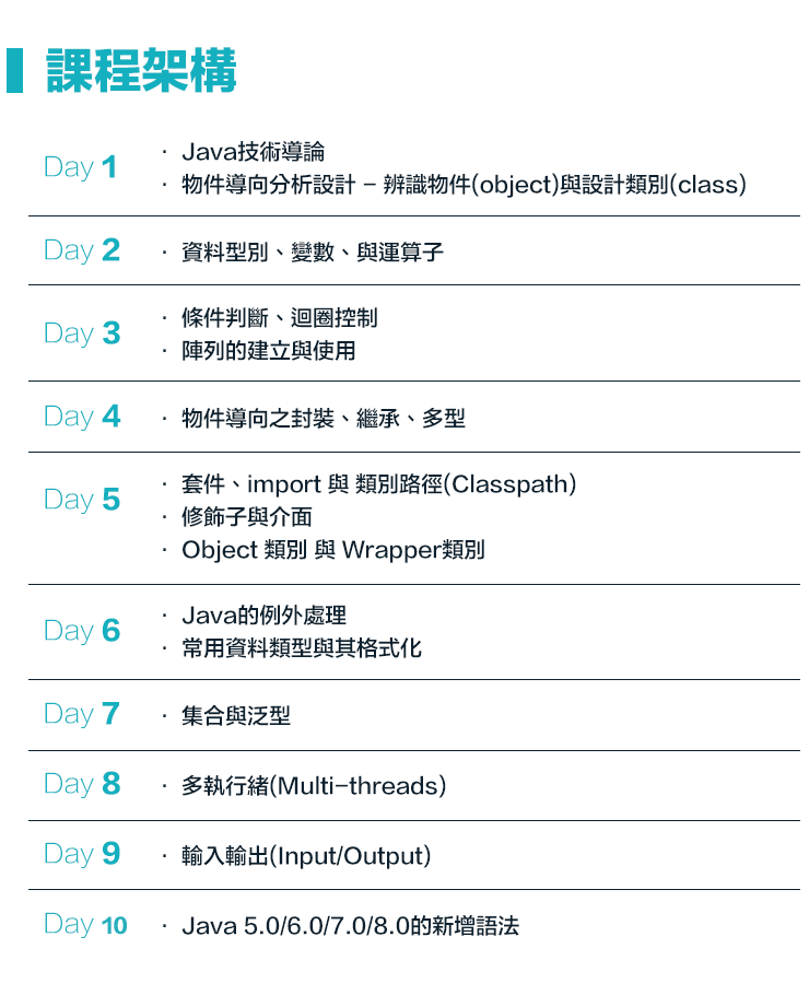 1. Java技術導論 2. 物件導向分析設計 - 辨識物件(object)與設計類別(class)(Day 2)3. 資料型別、變數、與運算子(Day 3)4. 條件判斷、迴圈控制5. 陣列的建立與使用(Day 4)6. 物件導向之封裝、繼承、多型(Day 5)7. 套件、import 與 類別路徑(Classpath)8. 修飾子與介面 9. Object 類別 與 Wrapper類別 (Day 6) 10. Java的例外處理 11. 常用資料類型與其格式化 (Day 7) 12. 集合與泛型