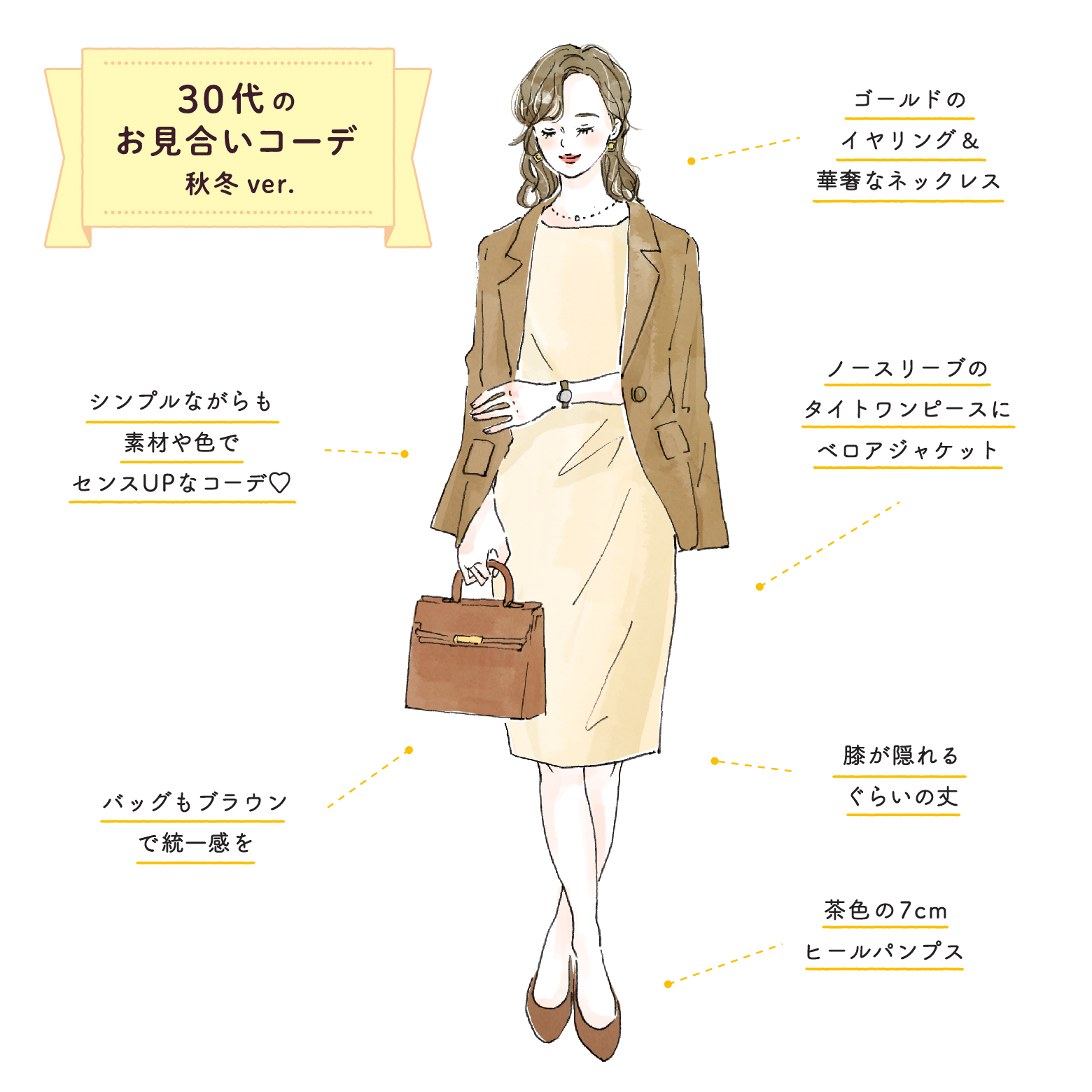 30代女性のお見合いの服装【秋冬】
