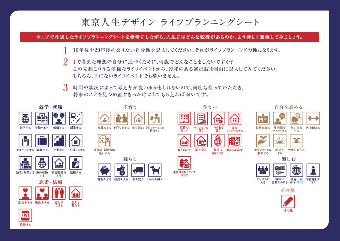 東京人生デザインライフプランニングシート