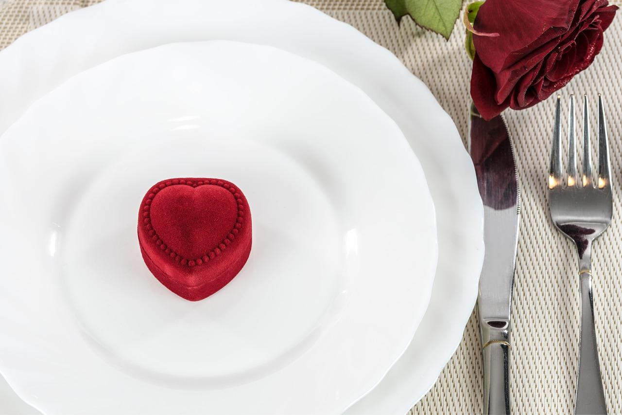 結婚への要望への対応