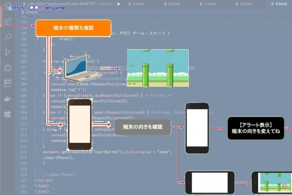 【JavaScriptを好きになろう】ゲームしやすい画面の設定方法