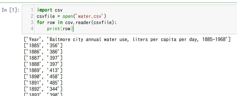 PythonでCSVを操作する方法を初心者向けに解説 | CodeCampus