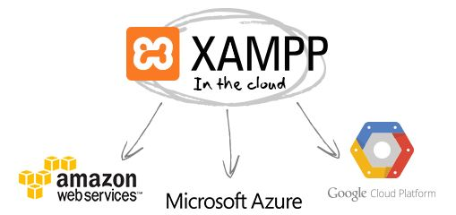 xampp-cloud