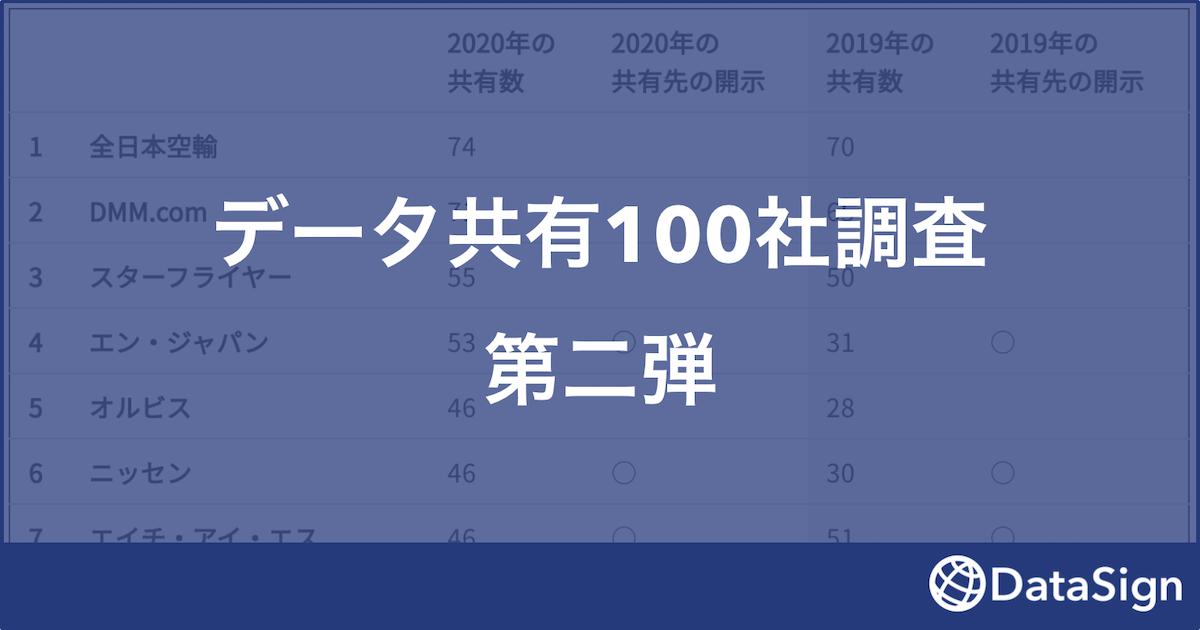 「データ共有100社調査」第二弾