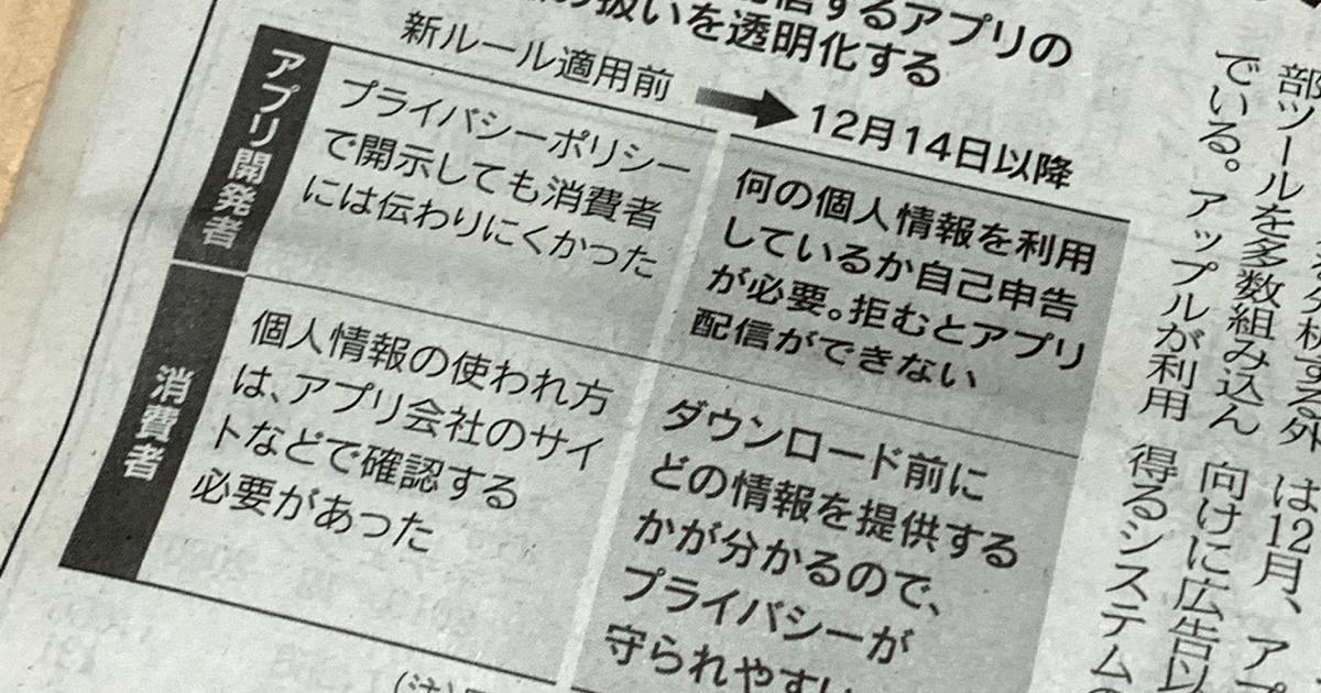 「日経新聞」でDataSign代表 太田のコメントが引用されました