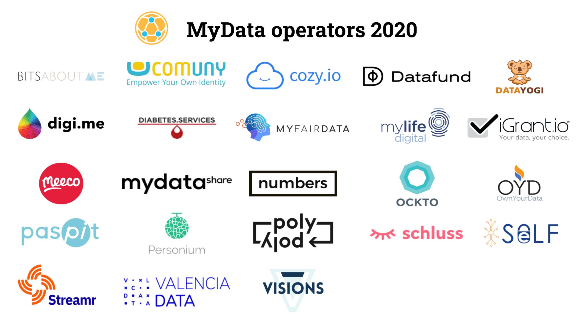 The MyData Operator 2020 Award