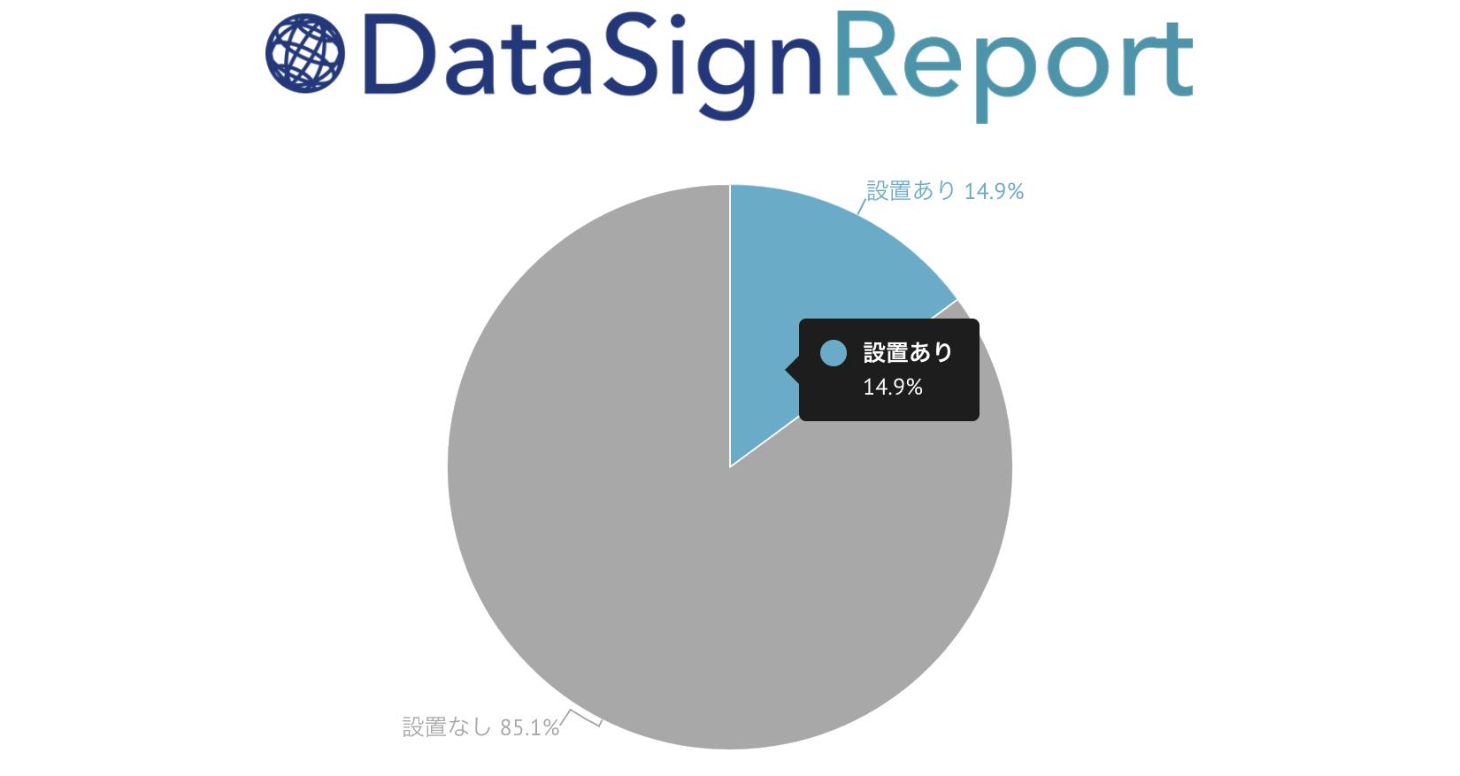 DataSign Report 「ads.txt」 国内実態調査 2017.10