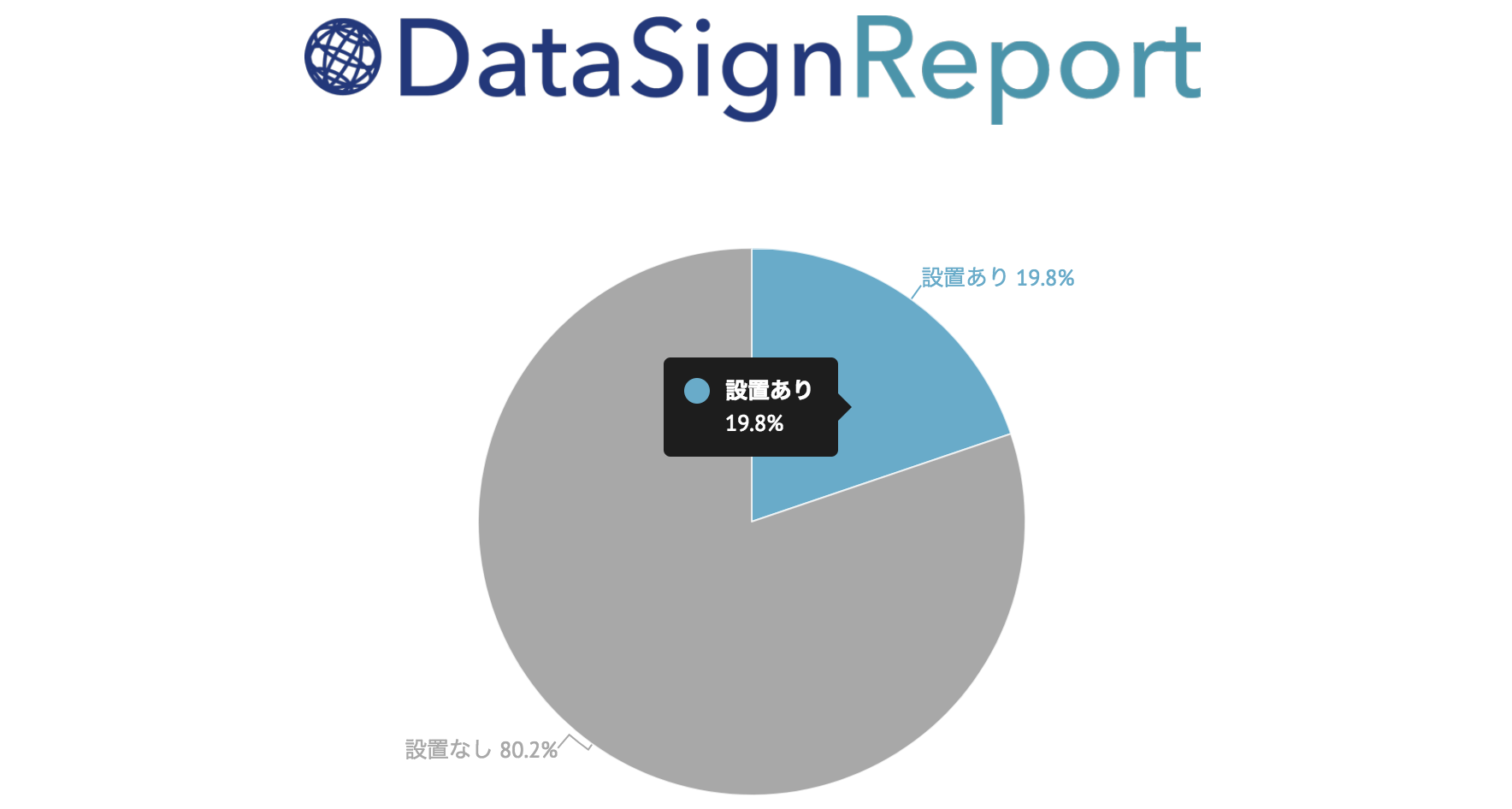 DataSign Report 「ads.txt」 国内実態調査 2017.12