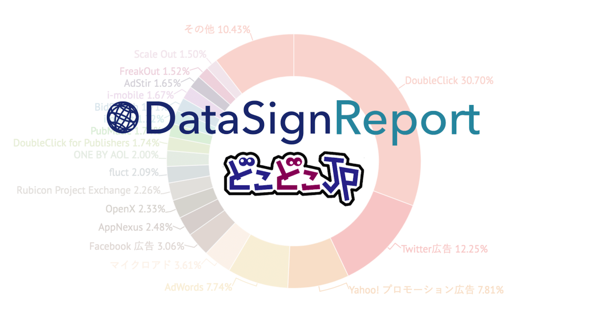 DataSign Webサービス調査レポート 2017.12